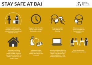 Staying Safe at BAJ: Covid-19 Infographic